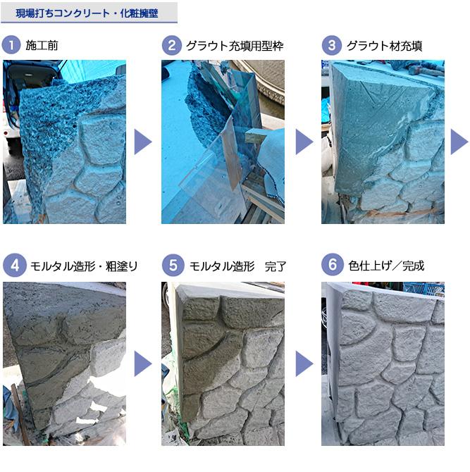 現場打ちコンクリート・化粧擁壁